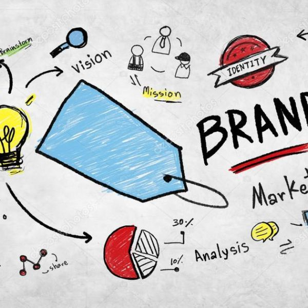 Branding services in Dubai